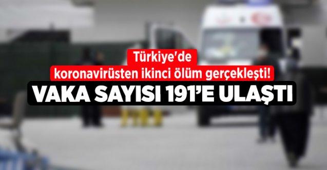 Türkiye'de vaka sayısı 191'e; ölü sayısı ikiye yükseldi